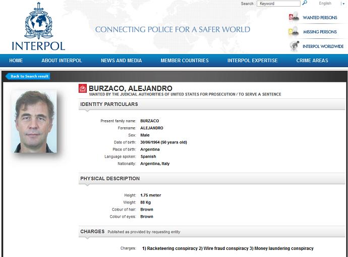 Alejandro Burzaco, Interpol