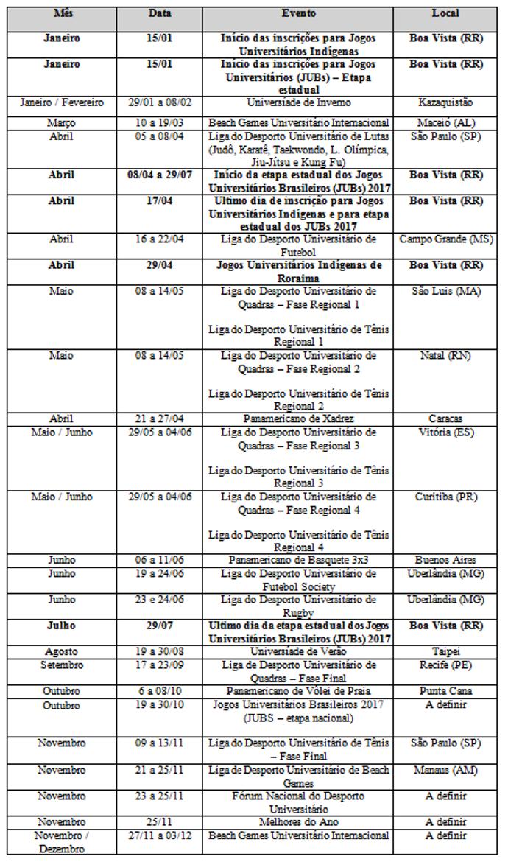 Calendário de eventos para 2017 (Foto: imagem/Divulgação)