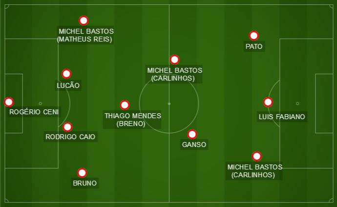 Osorio tem algumas dúvidas para definir o time do São Paulo que enfrenta o Vasco, no Morumbi (Foto: GloboEsporte.com)