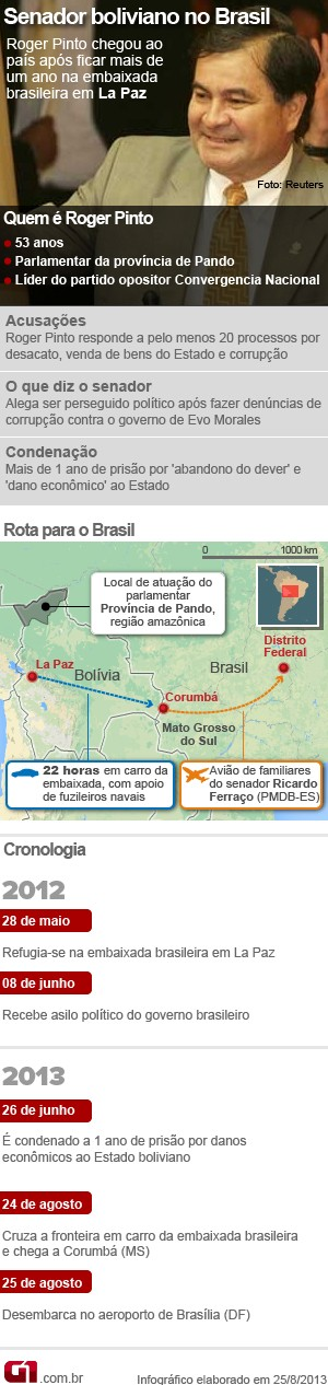 Cronologia_senador_boliviano (25/08) (Foto: Editoria de Arte/G1)