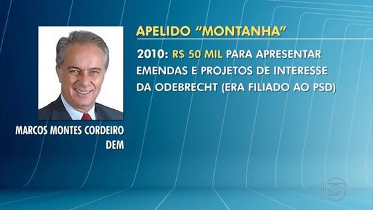 Delação da Odebrecht: Deputado federal Marcos Montes é citado em lista de delator