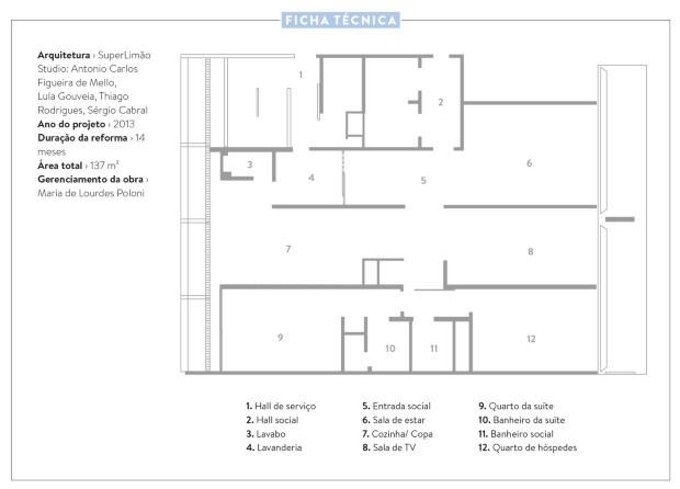 Ficha técnica - projeto so SuperLimão Studio (Foto: Casa e Jardim)