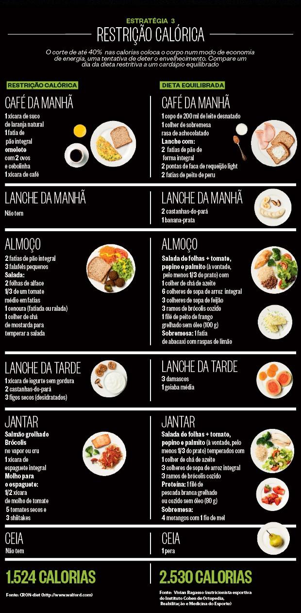 Estratégia 3 - Restrição alimentar (Foto: Daniel Ozana/Studio Oz/ÉPOCA)