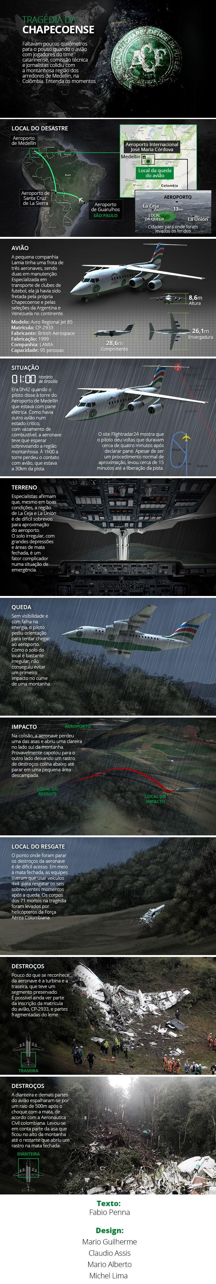 INFO - acidente avião chapecoense v3 (Foto: Editoria de Arte)