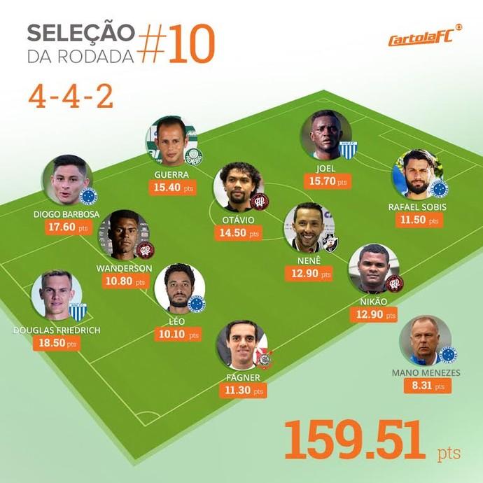 Seleção Rodada #10 (Foto: Infoesporte)