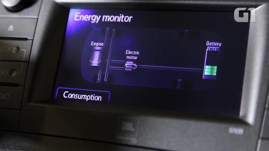 Governo zera imposto de importação para carro elétrico e a hidrogênio