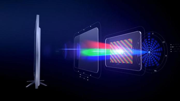 Ilustração mostra a tela nas camadas: luz de fundo azul, pontos quânticos verdes e vermelhos, matriz de LED e o painel do televisor no final de tudo (Foto: Divulgação/QD Vision)