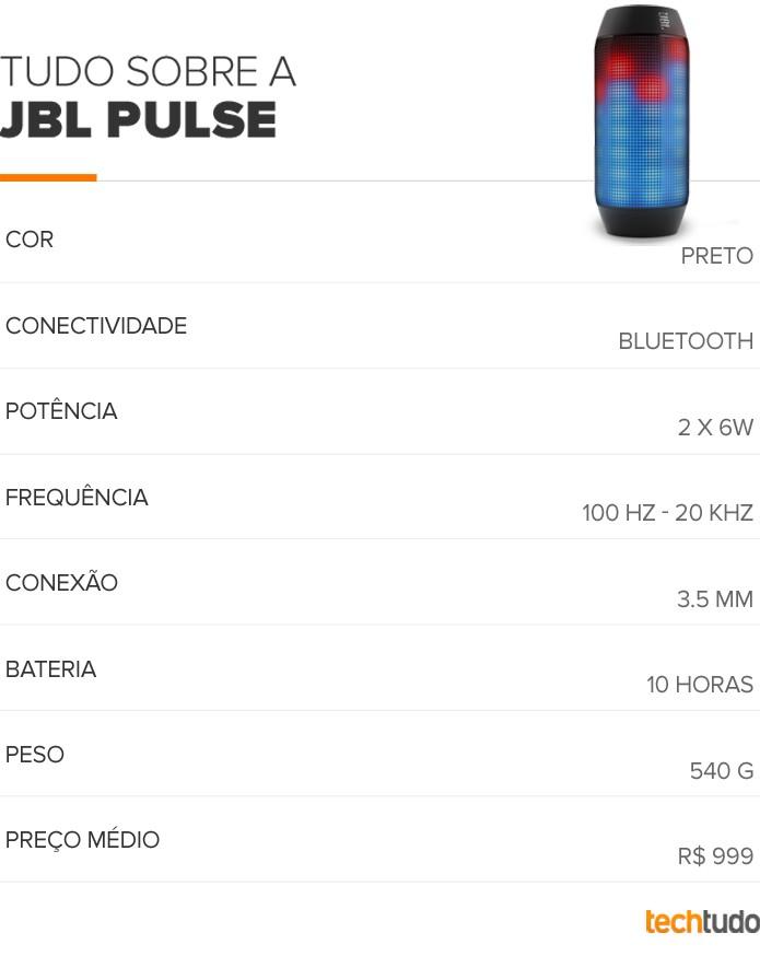 Tabela configurações JBL Pulse (Foto: TechTudo/Arte)