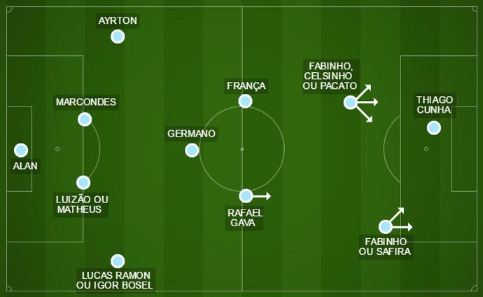 Campinho Londrina jogo-treino (Foto: Arte/GloboEsporte.com)