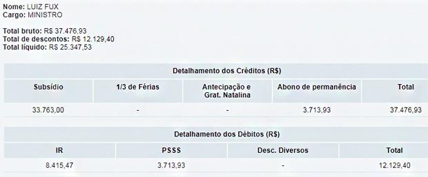 Remuneração de Luiz Fux (Foto: Reprodução/STF)