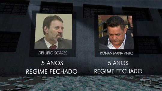 Delúbio Soares é condenado pela primeira vez na Lava Jato