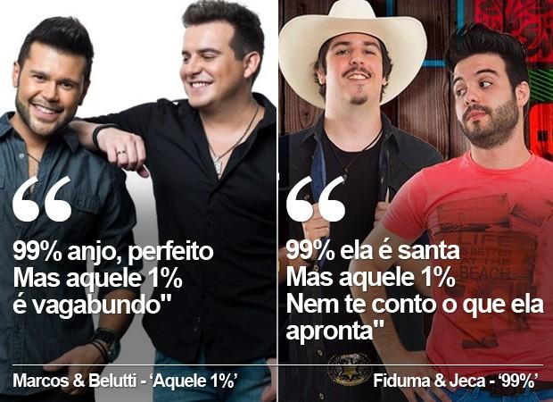 Marcos & Belutti, intérpretes de 'Aquele 1%', e Fiduma & Jeca, que cantam '99%' (Foto: Divulgaçao / Instagram do artista e Fernando Hiro)