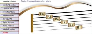 Afinador de Guitarra e Violão