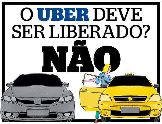 Debate sobre a liberação do aplicativo UBER - Não  (Foto: Ilustração: Espaço Ilusório)