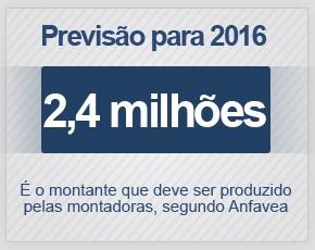 Em 2016, indústria automotiva deve produzir apenas metade da sua capacidade total, estima Anfavea (Foto: G1)