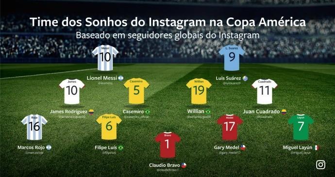 Seleção Copa América Instagram