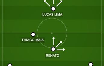 Completo, Santos não faz força para bater o Vasco em casa; veja análise