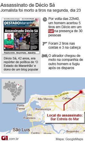 Arte Décio Sá (Foto: Reprodução)