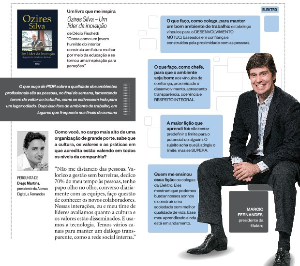 Elektro (Foto: Camila Fontana/ÉPOCA e Ricardo Corrêa/Editora Globo,divulgação (2))