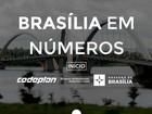 Codeplan lança portal com dados de economia, educação e trabalho do DF