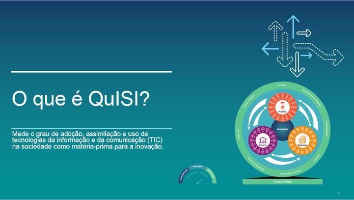 QuISI relatório (Foto: Divulgação)