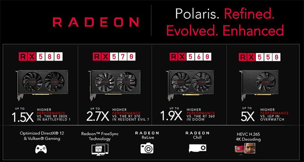 Nova geração de placas gráficas Radeon conta com processadores Polaris revisados para mais desempenho e eficiência (Foto: Divulgação/AMD)