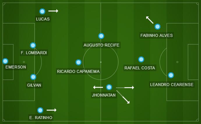 Provável escalação do Paysandu contra o Vasco (Foto: GloboEsporte.com)