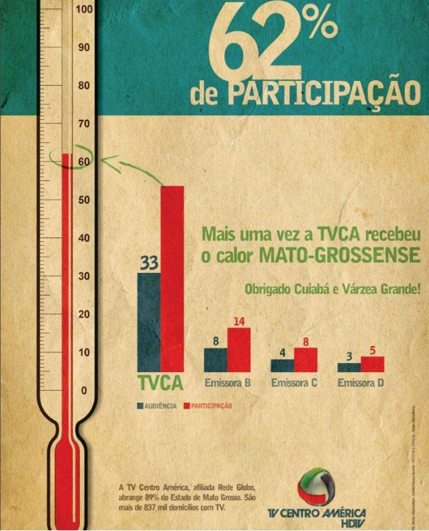Audiência (Foto: TVCA)