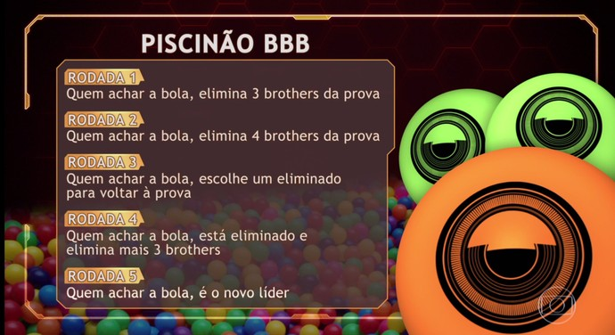 Prova do Líder (Foto: TV Globo)