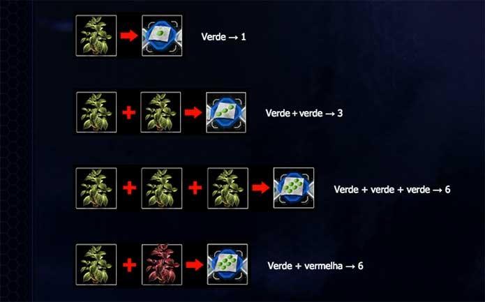 Saiba a melhor mistura de ervas em RE 6 (Foto: Reprodução/Capcom)