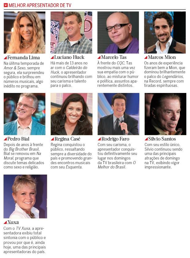 apresentador (Foto: revista quem)