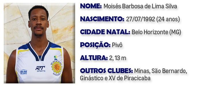 Moisés São José Basquete (Foto: Arte GloboEsporte.com)