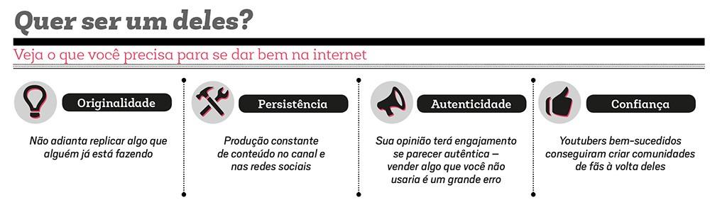 Empresa;Internet;Youtube; (Foto: Reprodução)