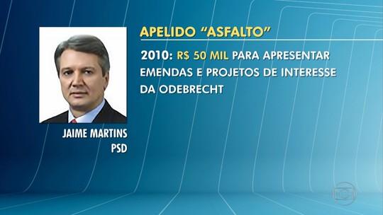 Delação da Odebrecht: Deputado Jaime Martins é citado em lista de delator
