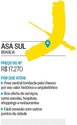 ASA SUL (Brasília) (Foto: reprodução)