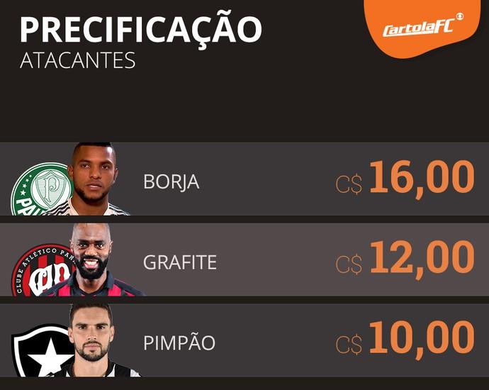 Borja, Grafite e Pimpão: preços definidos para o Cartola 2017 (Foto: Globoesporte.com)
