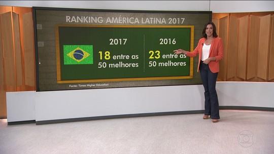 Unicamp é apontada como a melhor universidade da América Latina