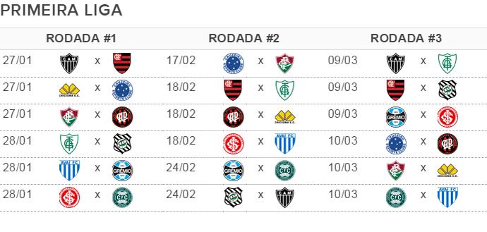 Primeira Liga - Tabela 2 (Foto: GloboEsporte.com)