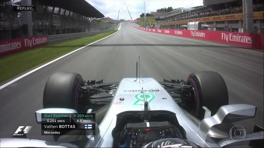 Afinal, Bottas queimou a largada? Vettel não tem dúvidas. Entenda como tudo funciona