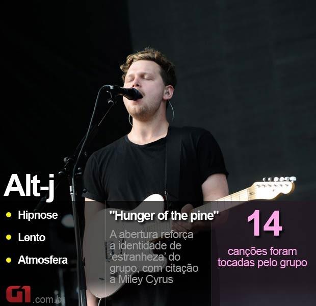 Alt J - Lollapalooza (Foto: Flavio Moraes/G1)