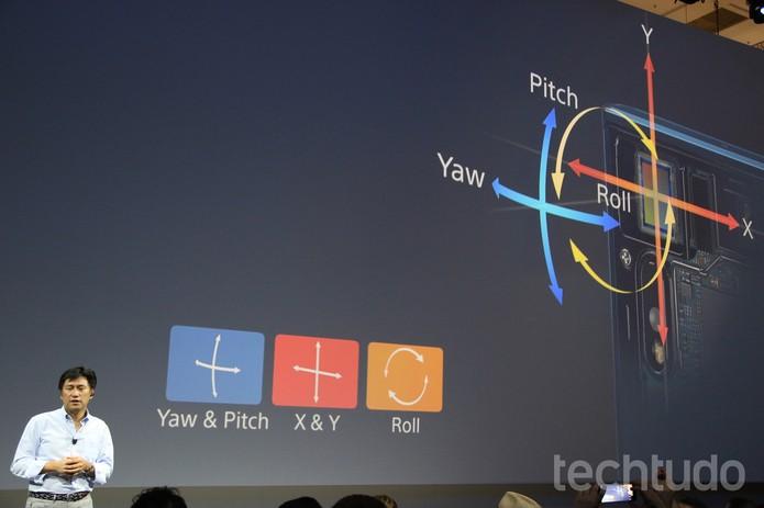 Veja como funciona o sistema de estabilização ótica da Sony (Foto: Fabrício Vitorino/TechTudo)