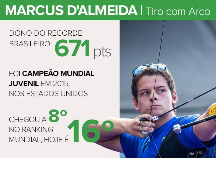 Marcus-DAlmeida--NANQUIM-005 (Foto: infoesporte)
