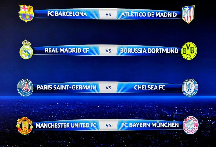 Sorteio UEFA liga dos campeões (Foto: Agência Getty Images)