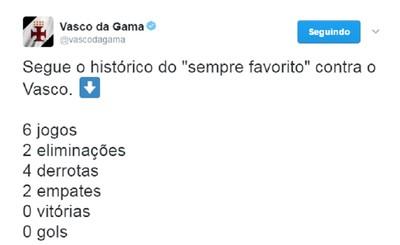 Tweet Vasco Guerrero (Foto: Reprodução/Twitter)