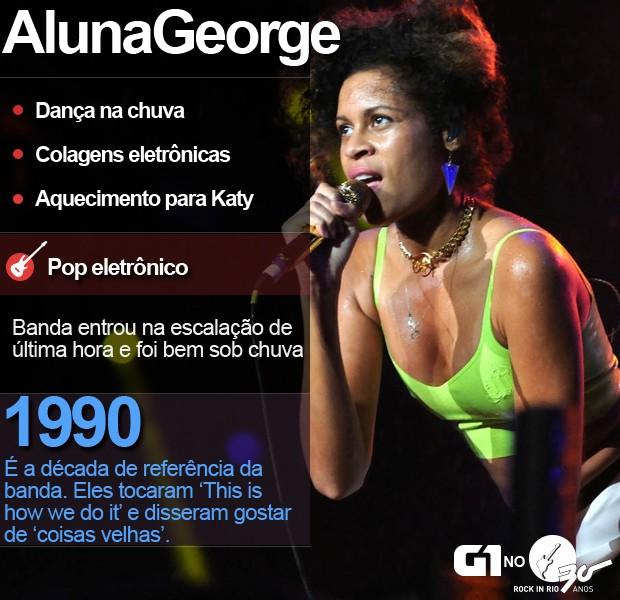 Aluna George (Foto: Alexandre Durão/G1)