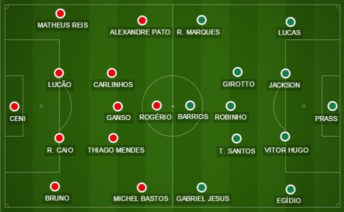 São Paulo jogou com Osorio ao lado de Pato; no Palmeiras, quem atuou na vaga de Zé Roberto foi Andrei Girotto (Foto: GloboEsporte.com)