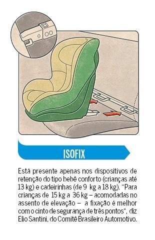 Especial_Cadeirinhas (Foto: Autoesporte)