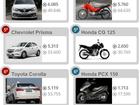 Veja 10 carros e 10 motos mais vendidos em outubro de 2016