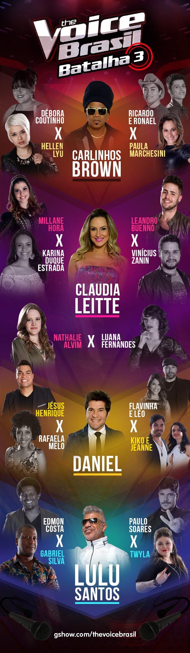 Arte balanço batalhas 3 (Foto: The Voice Brasil)