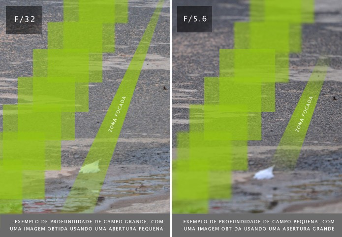 abertura-lentes-distancia-fical-planos